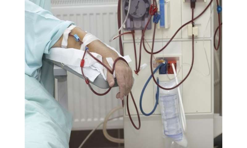 Patients with CKD face high symptom burden at end of life