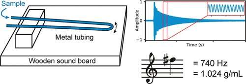 Sensors that are literally 'music to one's ears'