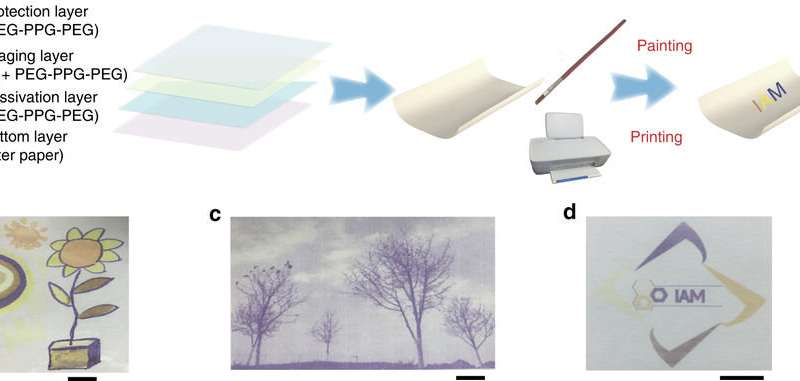 Special paper can be erased and printed on multiple times