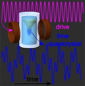 Time crystals may hold secret to coherence in quantum computing