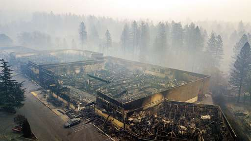 What makes a California wildfire the worst? Deaths and size