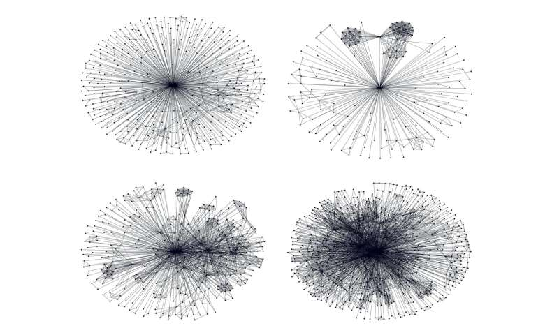 What sort of stream networks do scientific ideas flow along?