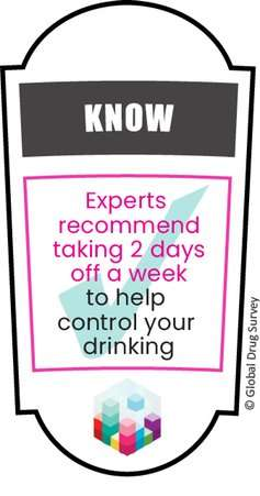 Why alcohol health warning labels are a good idea: findings from the latest Global Drug Survey