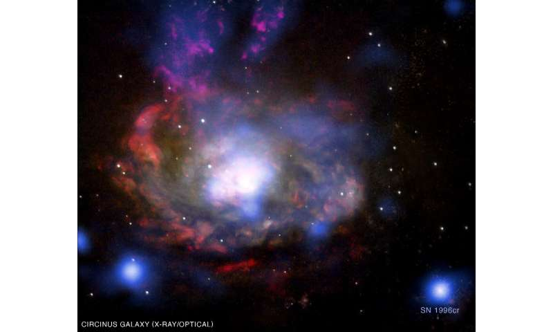 New Research Reveals How Galaxies Stay Hot and Bothered