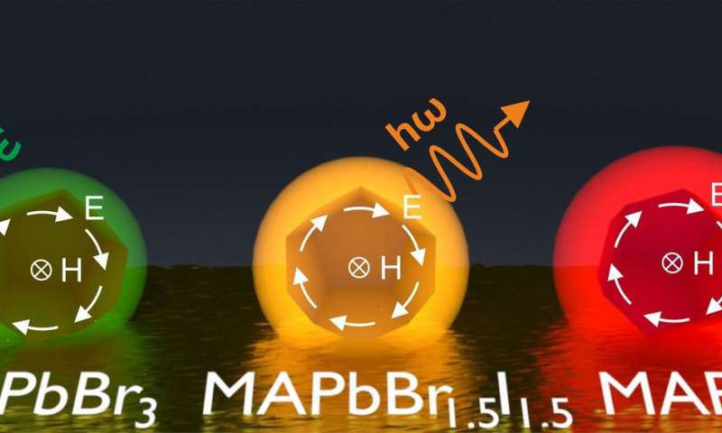 Researchers invent light-emitting nanoantennas
