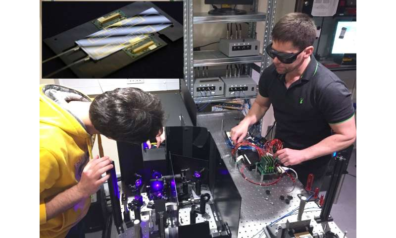 Scientists use a photonic quantum simulator to make virtual movies of molecules vibrating