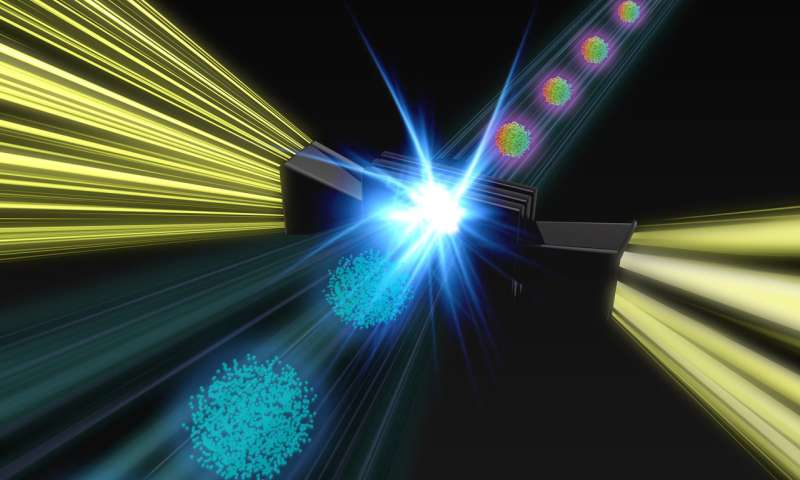 Scientists create 'Swiss army knife' for electron beams