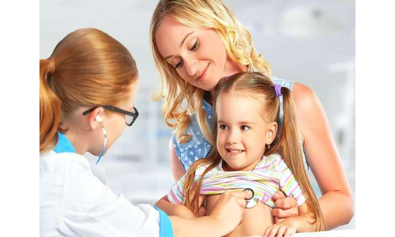 15- and 18-month, 4-year well-child visits most often missed