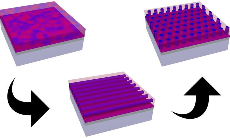Researchers engineer new pathways for self-assembled nanostructures