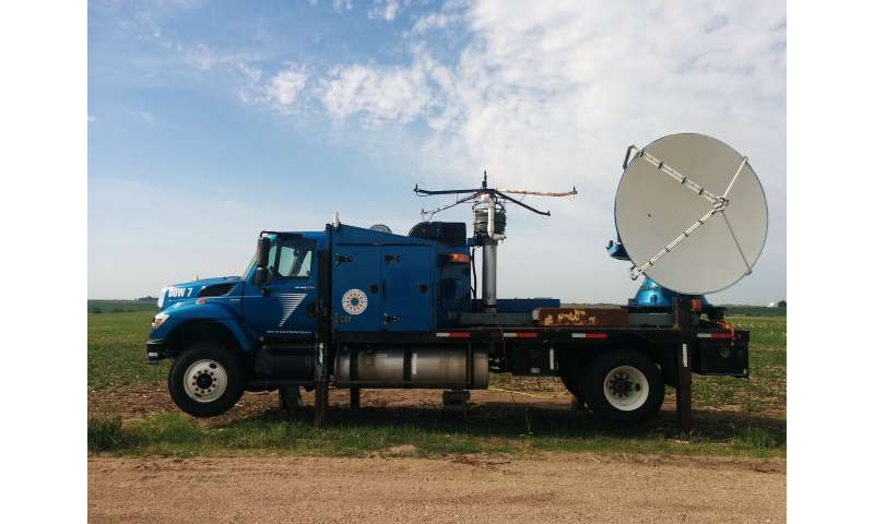 Scientists study connection between Great Plains precipitation and agricultural irrigation