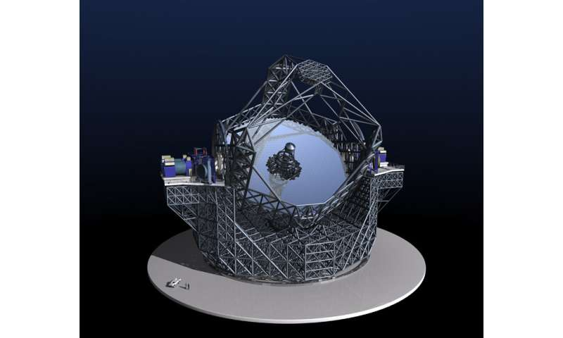 An extremely large hole has been dug for the Extremely Large Telescope