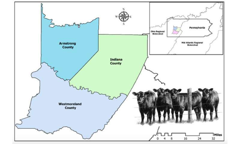 Challenges to developing sustainable animal agriculture in western Pennsylvania