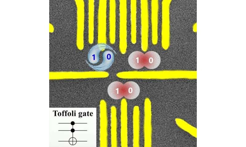 Experimentally demonstrated a toffoli gate in a semiconductor three-qubit system