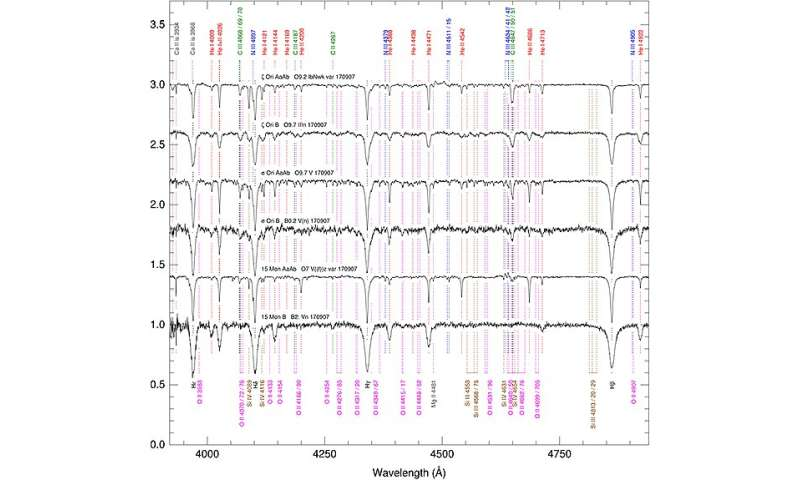 First results from Lucky Spectroscopy, an equivalent