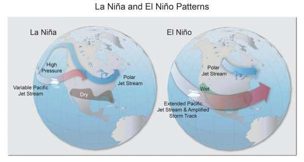 Future impacts of El Niño, La Niña likely to intensify, increasing wildfire, drought risk