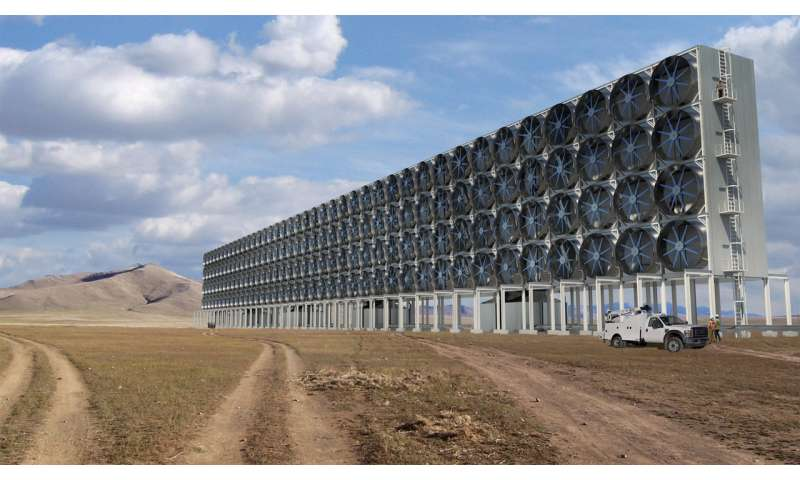 How to suck carbon dioxide from the sky for fuels and more