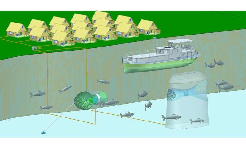 Hydropower, innovations and avoiding international dam shame
