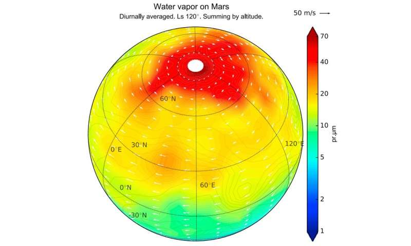 MIPT physicists design a model of Martian winter