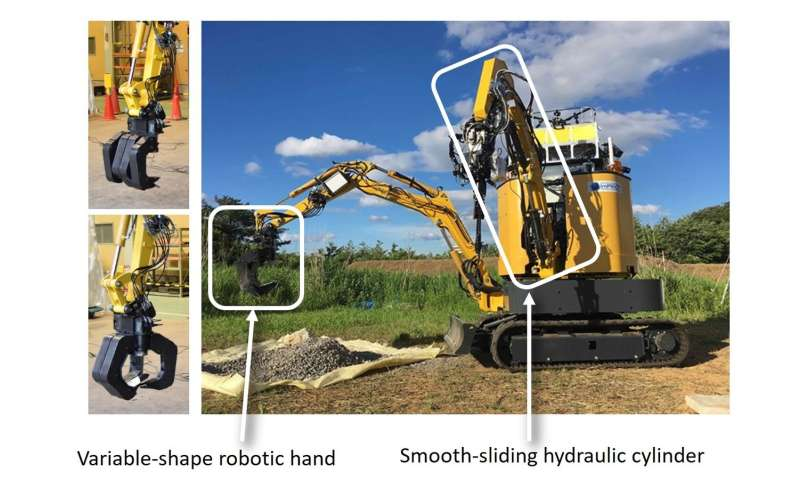 New hydraulic actuator will make robots tougher