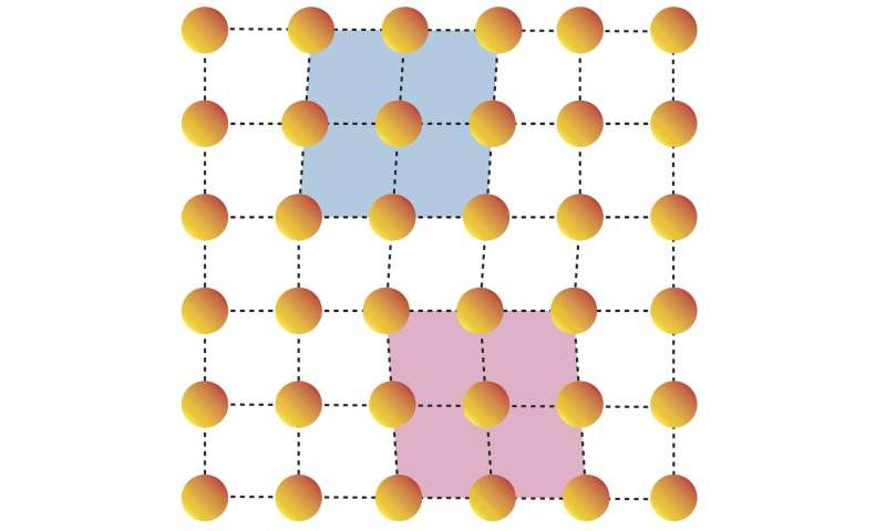 Rice University physicists find surprising distortions in high-temperature superconductors