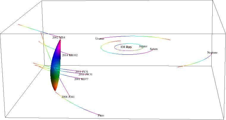 SwRI team makes breakthroughs studying Pluto orbiter mission