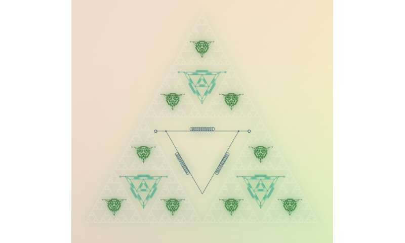The splendid generative potential of the Sierpinski triangle