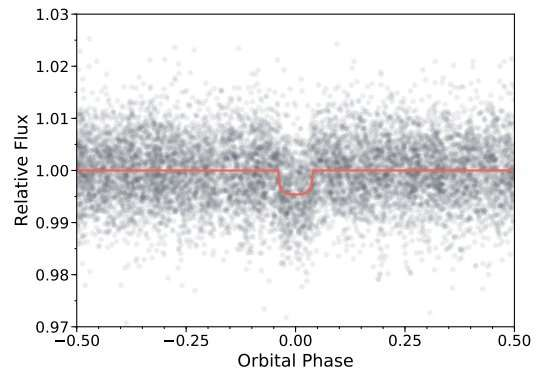 Astronomers detect low-mass brown dwarf around A-type main-sequence star