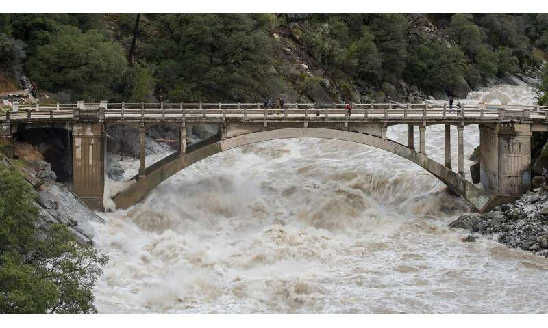 Global warming, El Niño could cause wetter winters, drier conditions in other months