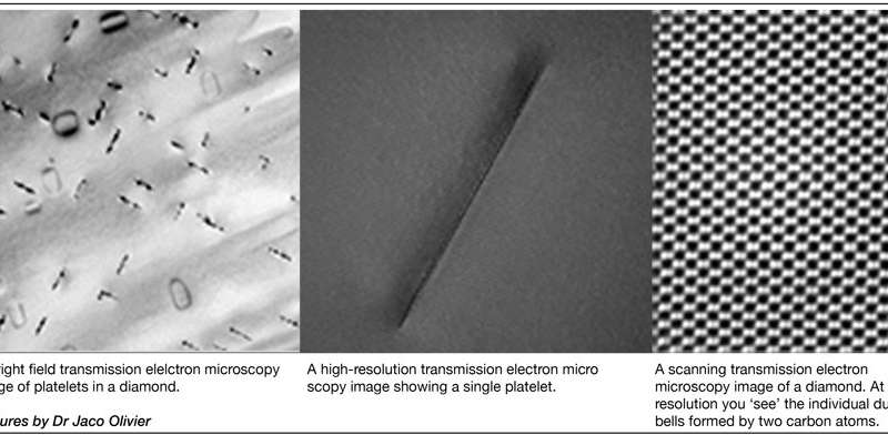 Researchers take a deep look into a diamond to see how the atoms in its platelet defects are arranged in the hardest natural mat
