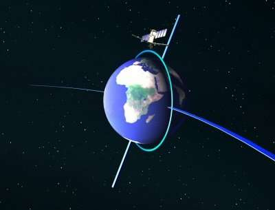 Aeolus — preparing to fly the wind mission