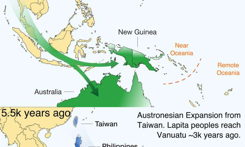 Ancient DNA reveals genetic replacement despite language continuity in the South Pacific