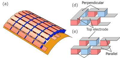 Flexible thermoelectric generator module: a silver bullet to fix waste energy issues