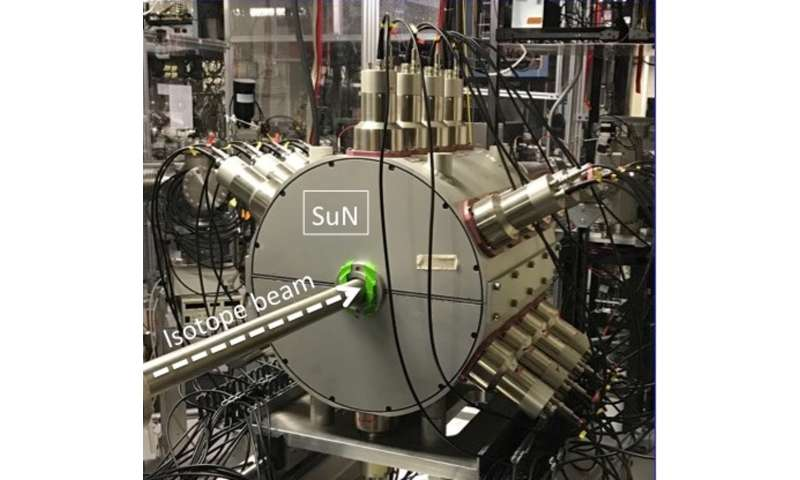 Hunting for rare isotopes: The mysterious radioactive atomic nuclei that will be in tomorrow's technology