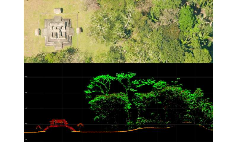 Laser technology takes Maya archeologists where they've