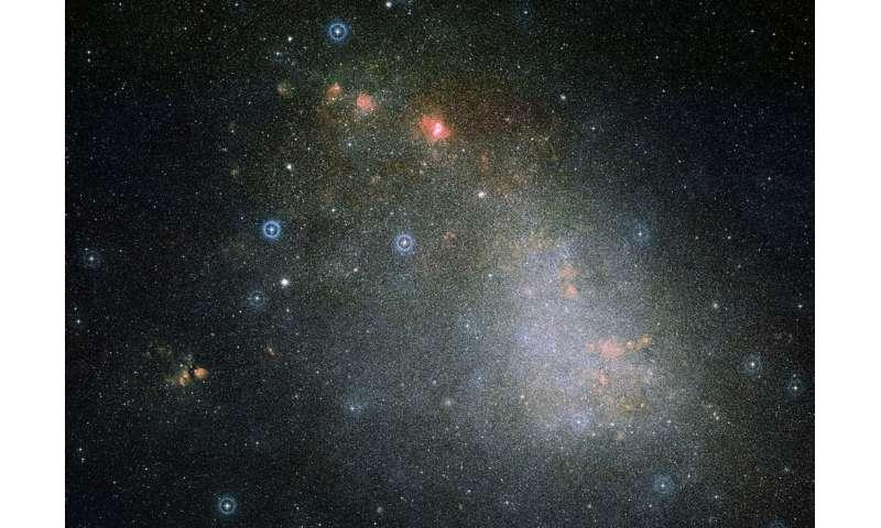 Looking at the universe through very different 'eyes'