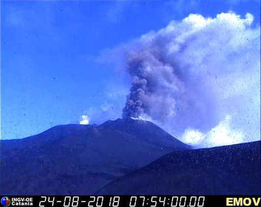 Mount Etna volcano roars into action with ash and lava