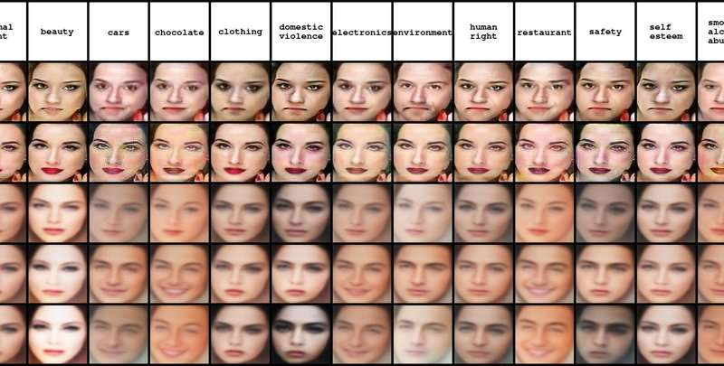 Using machine learning to generate persuasive faces for ads