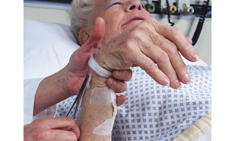 30-day ER revisit predicts poor outcomes in elderly