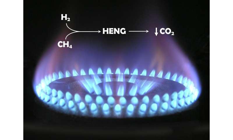 30% of the UK's natural gas could be replaced by hydrogen, cutting carbon emissions
