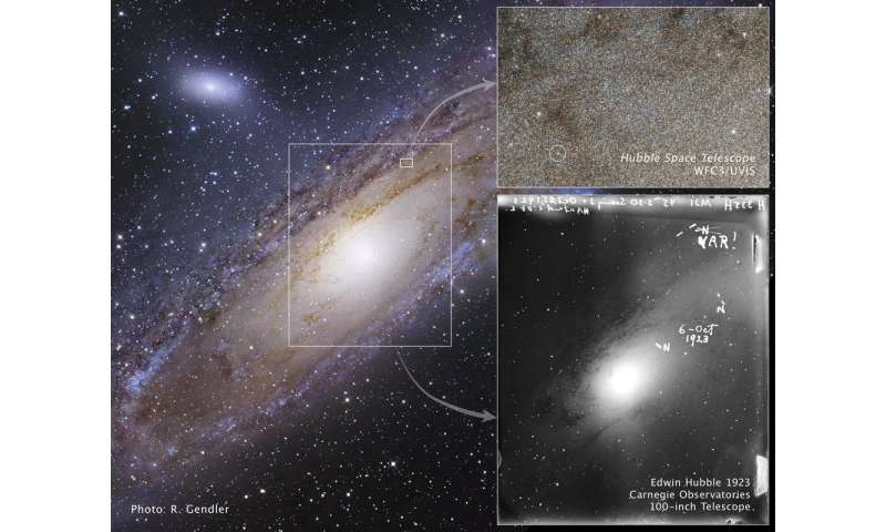 An expanding universe and distant stars—tips on how to experience cosmology from your backyard
