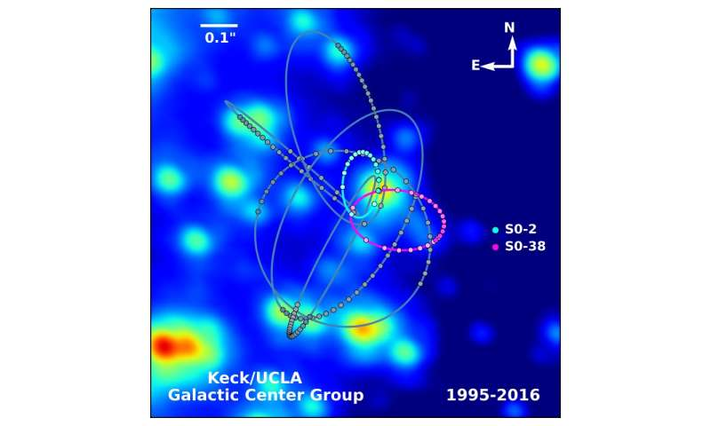 Astronomers Discover S0-2 Star is Single and Ready for Big Einstein Test