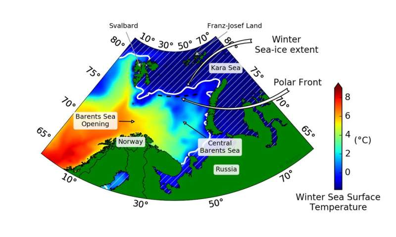Extreme weather in Europe linked to less sea ice and warming in the BarentsSea