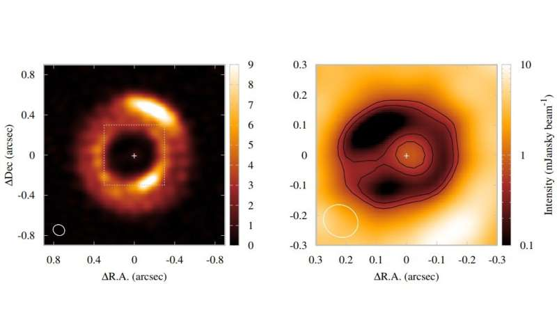Researchers study complex morphology of the protoplanetary disk around star MWC 758