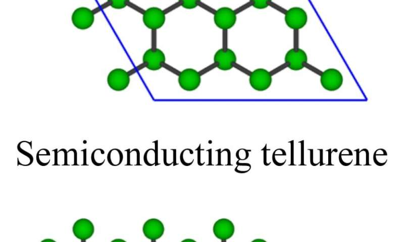 Rice U. scientists form flat tellurium