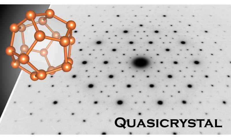 Superconductivity in an alloy with quasicrystal structure