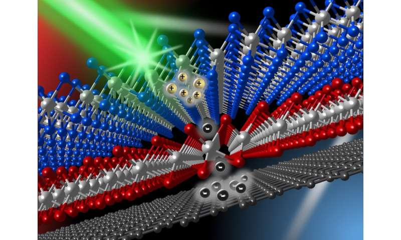 Researchers improve conductive property of graphene, advancing promise of solar technology
