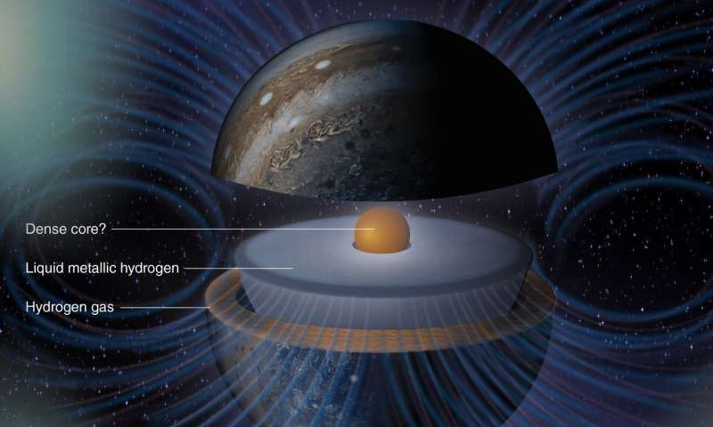 Researchers unravel more mysteries of metallic hydrogen