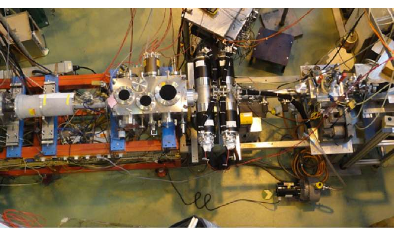 Researchers confirm nuclear structure theory by measuring nuclear radii of cadmium isotopes