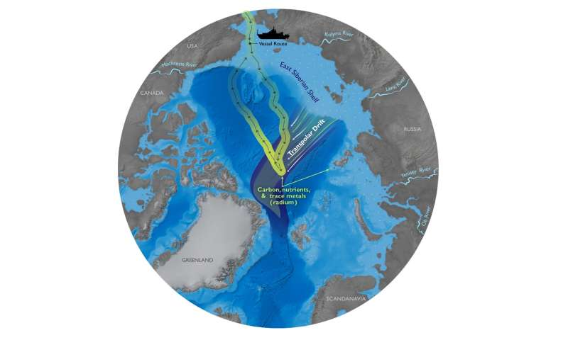 Scientists find surprising evidence of rapid changes in the Arctic