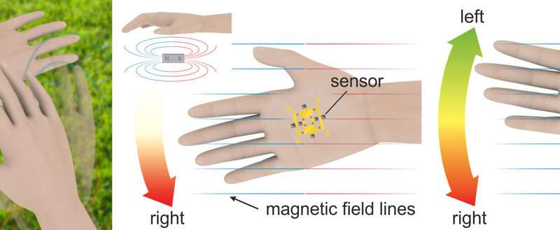 E-skin for manipulating virtual objects without touching them